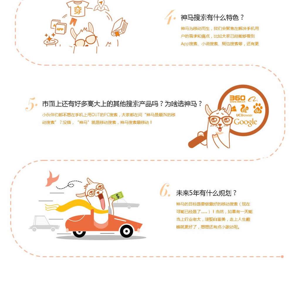 神马搜索推广开户(图4)